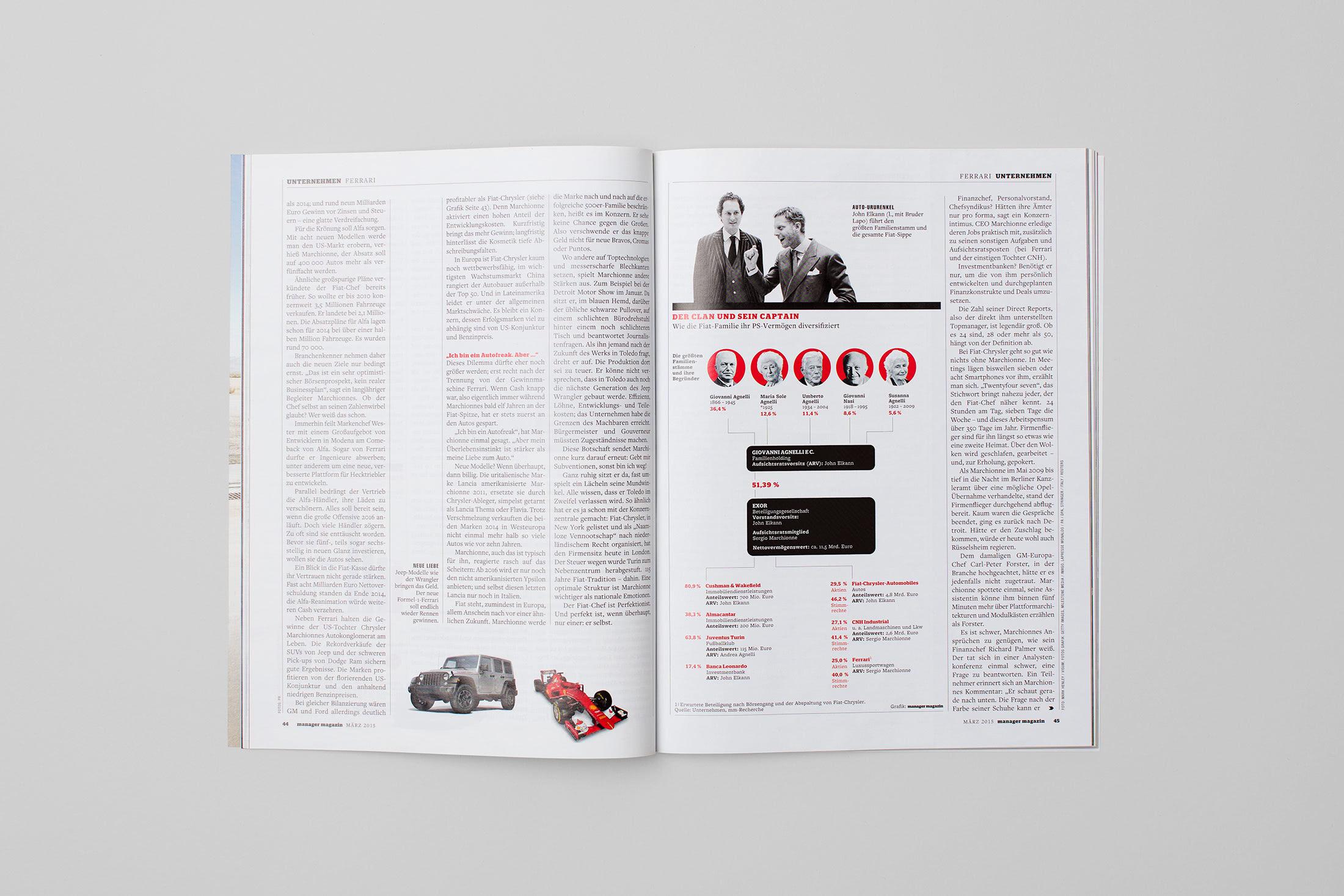Manager_Magazin_01-Mitja_Schneehage