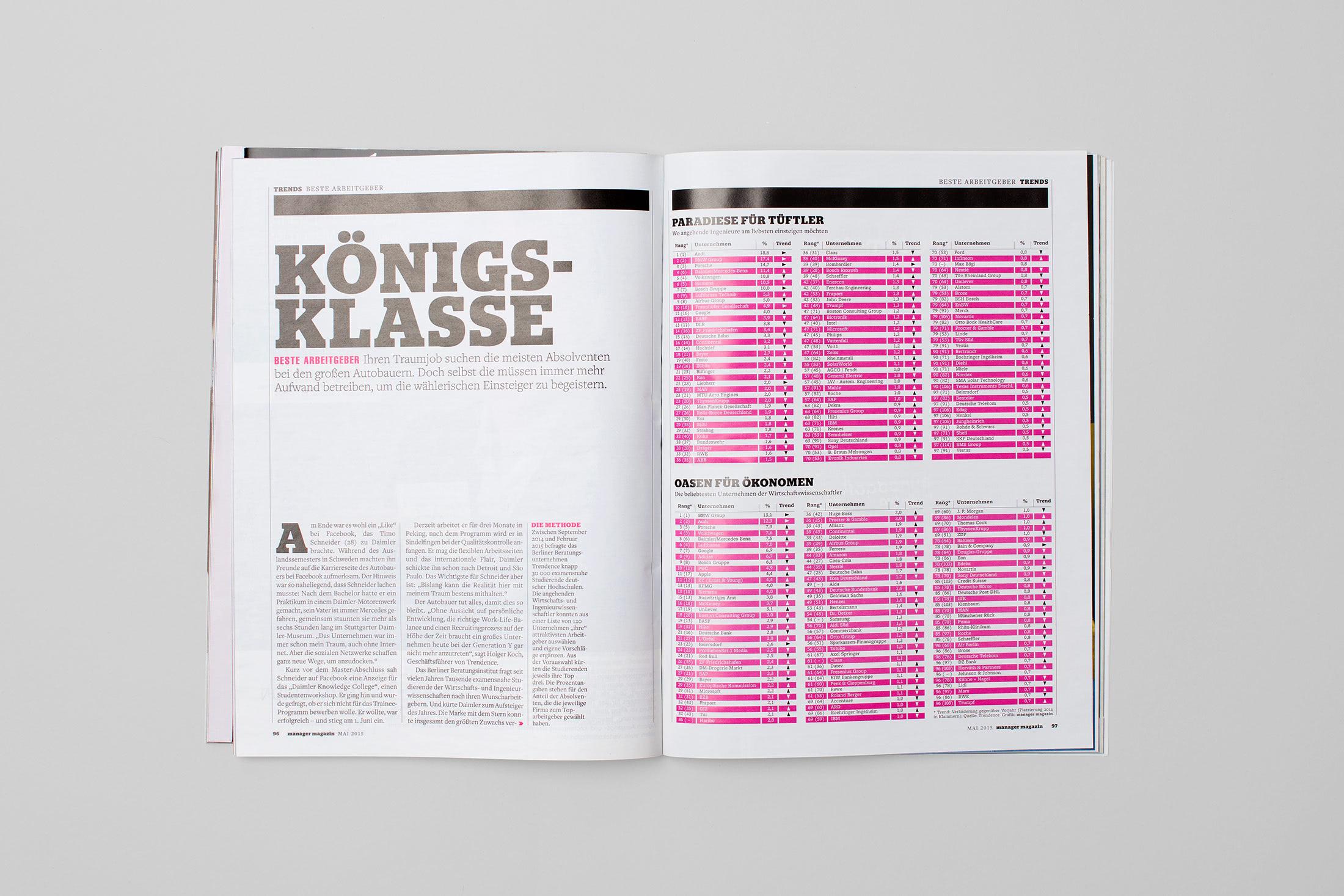 Manager_Magazin_05-Mitja_Schneehage